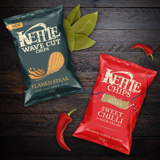 Kettle Chips Case Study, Brand Agency